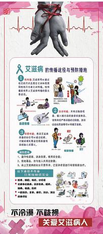 预防艾滋展架设计