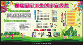 创建国家卫生城市健康教育宣传展板