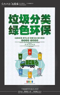 垃圾分类绿色环保公益宣传海报