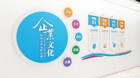 企业发展历程形象墙背景展板