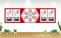 红色大气企业文化展示墙