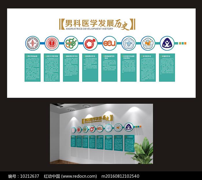男科医院墙面形象展板图片