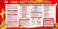 农村基层党组织工作条例看板