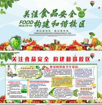 食品安全宣傳展板