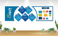 企业架构企业文化展板