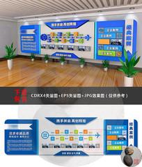 发展历程公司文化墙设计