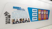 企业品牌形象文化墙背景