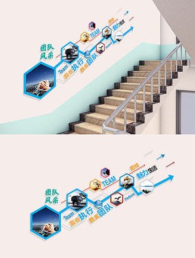 企业员工风采楼梯文化墙