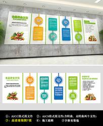 市场食品安全食堂食品安全文化墙