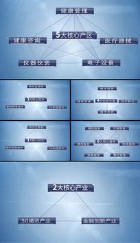 商务企业文字结构展示AE模版