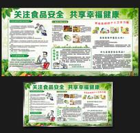 关注食品安全宣传栏展板