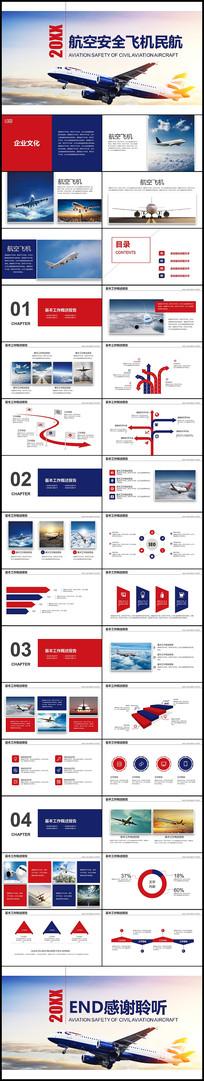 红蓝南航东航国航飞机民航局航空安全PPT
