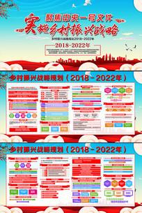 乡村振兴战略规划宣传展板