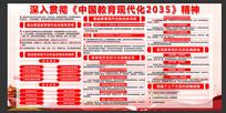 中国教育现代化展板