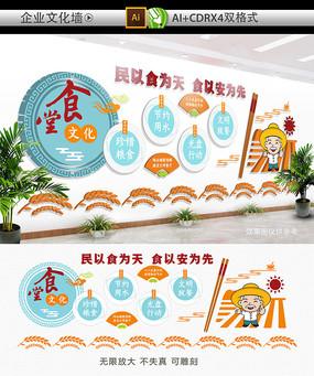 创意食堂文化墙展板