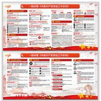 中国共产党党组工作条例展板