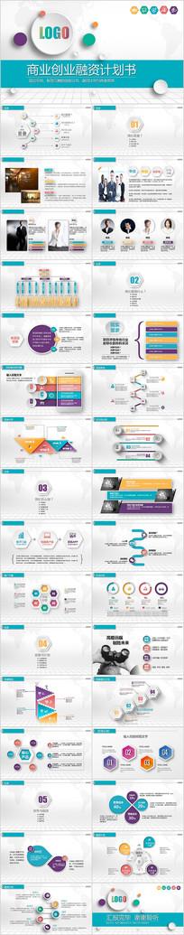 多彩互联网商业计划书PPT