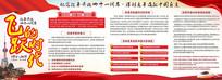 改革开放四十一周年红色党政展板
