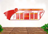 基层组织建设党建活动室文化墙