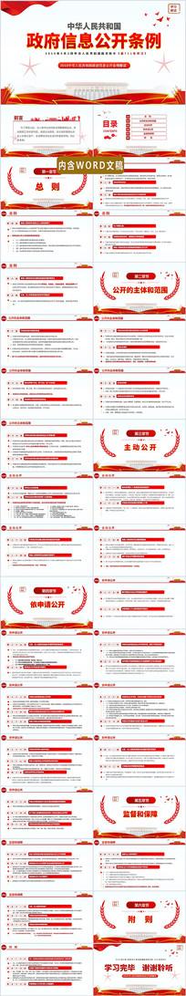 中华人民共和国政府信息公开条例PPT