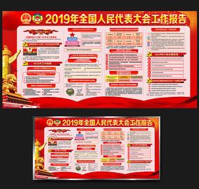 2019两会政协工作报告展板