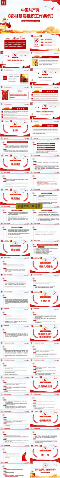 中国共产党农村基层组织工作条例解读ppt