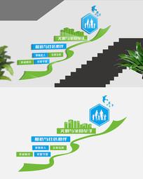 文明城市社区楼梯文化墙