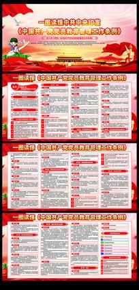 共产党党员教育管理工作条例党建展板