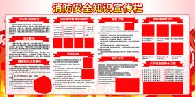 消防安全知识展板