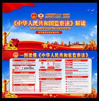 学习解读中华人民共和国监察法展板