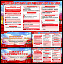 红色加强改进城市基层党建设工作意见展板