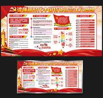 读懂中国特色社会主义思想展板