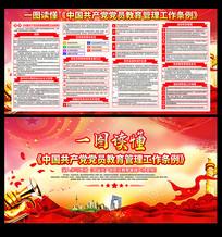 中国共产党党员教育管理工作条例宣传展板