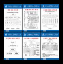 工程建筑行业会议室体系图展板