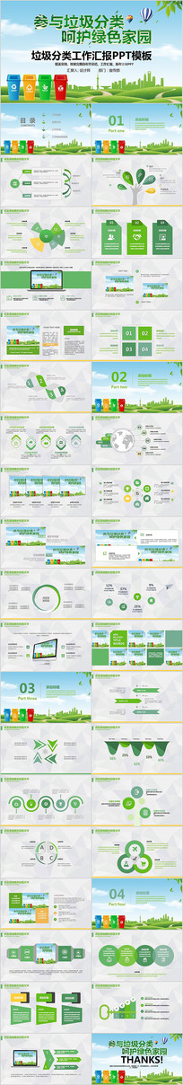 绿色低碳环保垃圾分类工作总结PPT