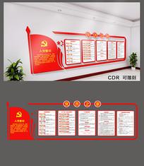 党员之家活动室党建文化墙