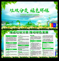 垃圾分类绿色环保宣传展板