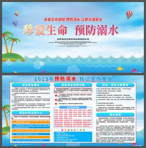 预防溺水安全知识展板设计 PSD