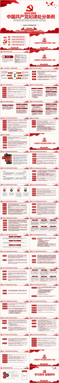 2018中国共产党纪律处分条例PPT