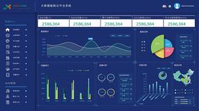 大数据能耗云平台系统可视化界面 AI