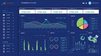 大数据能耗云平台系统可视化界面