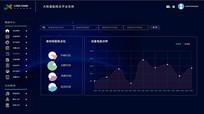 酷炫大数据科技界面可视化界面设计 PSD