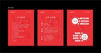 红色公司品牌文化展板