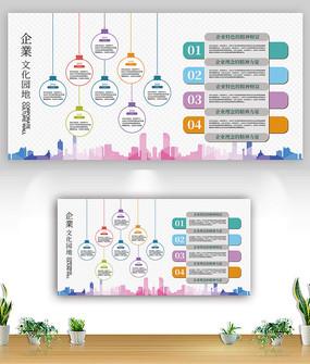 企业发展企业文化墙设计