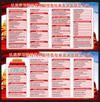 新时代中国特色社会主义思想三十讲宣传展板