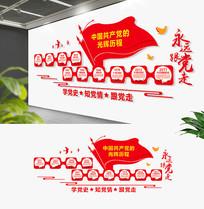大气党的光辉历程党员活动室文化墙