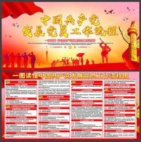 简约中国共产党发展党员工作流程图展板