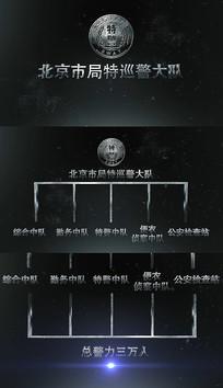 特警暗黑火焰金属树状组织架构结构图视频模板