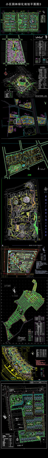 小区楼盘园林绿化规划平面图