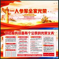 2019大气征兵宣传展板